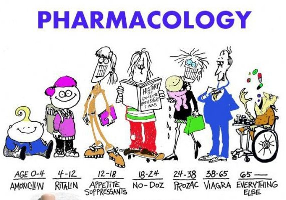 pharma companies pharmaceutical job targeting by age